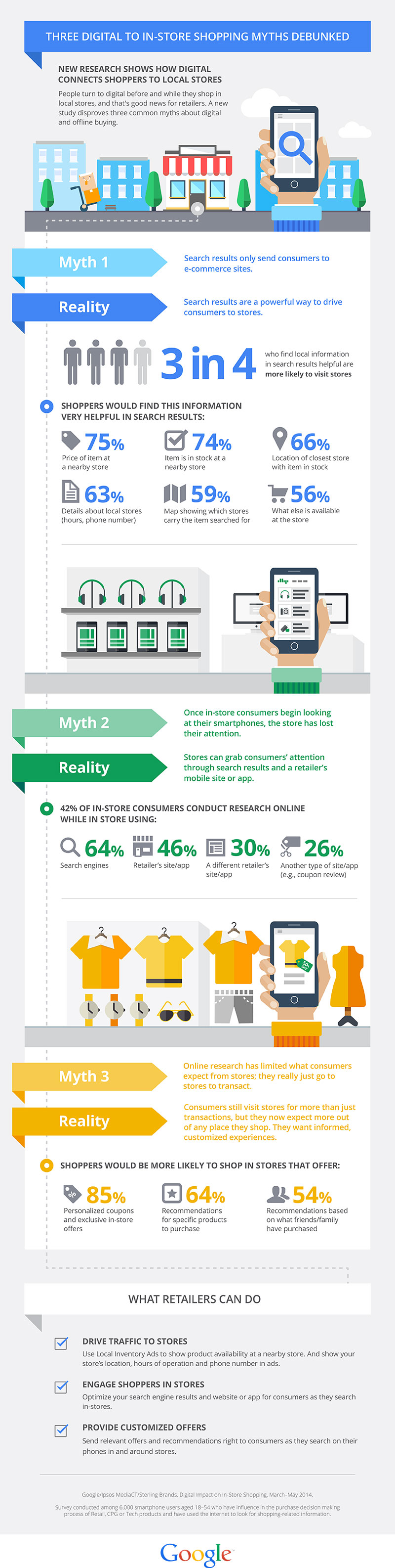 how-digital-connects-shoppers-to-local-stores_infographics